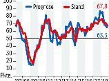 "Ökonomen-Barometer: ""Die EU sollte Zölle senken"""