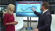 Investieren in Währungen: Eurokurs: Seitwärts im Sommerloch?