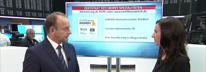 Abstimmung: Die Publikumspreise der ZertifikateAwards 2018