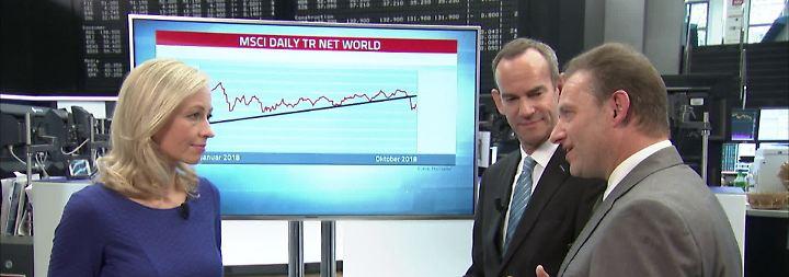 Anlagestrategie: Auf und ab an den Börsen: Was tun?