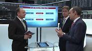 n-tv Fonds: ETFs – so geht es richtig