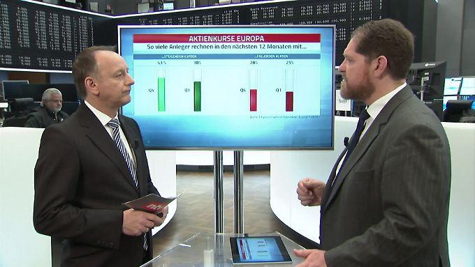 n-tv Zertifikate: Anleger trauen Aktienmarkt wieder mehr zu