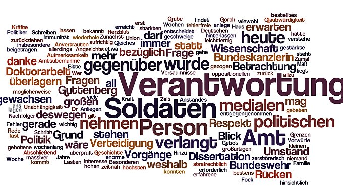 Der Screenshot zeigt eine Wortwolke der am häufigsten benutzten Begriffe aus Guttenbergs Rücktrittsrede.