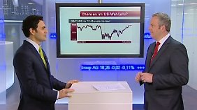 n-tv Zertifikate: US-Wahljahr - Chancen für Anleger?