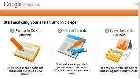 Analytics ist relativ einfach zu handhaben, bietet dennoch tiefe Einblicke und ist für die Anwender kostenlos.