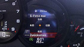 Spaßmesser: Die Kräfte der Längs- und Querbeschleunigung werden aufgezeichnet.