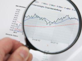Bei der Suche nach dem richtigen Fonds kommt es nicht nur auf die Rendite an. Auch die Kosten spielen eine wichtige Rolle. Denn sie können am Ende auch den Ertrag drücken.