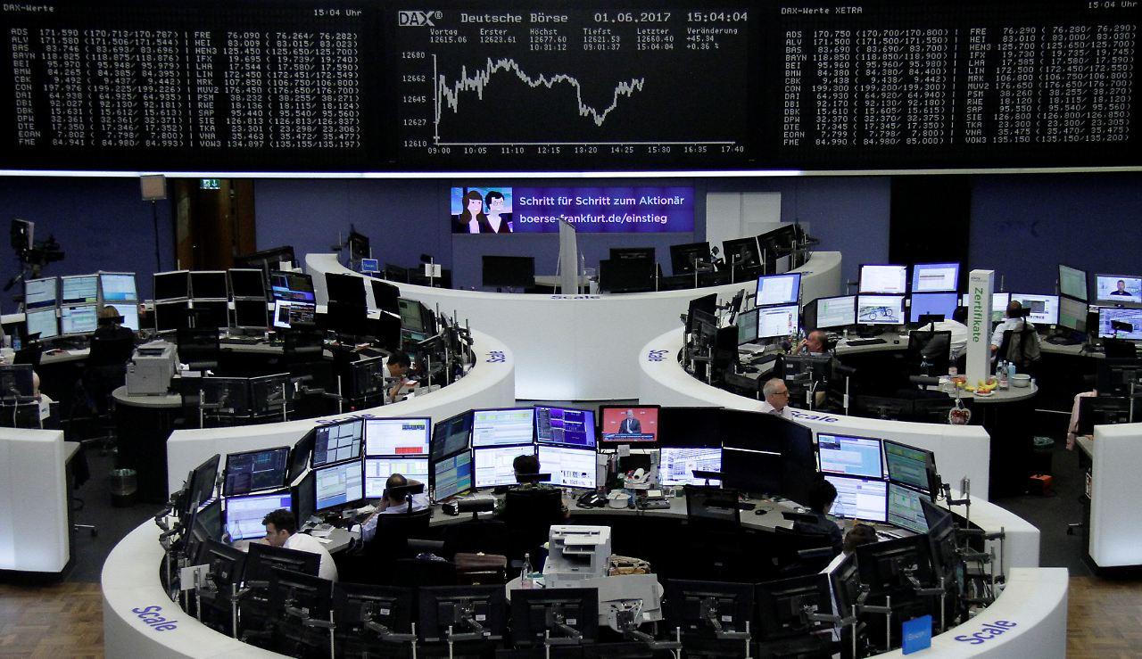 N Tv Börse Dax