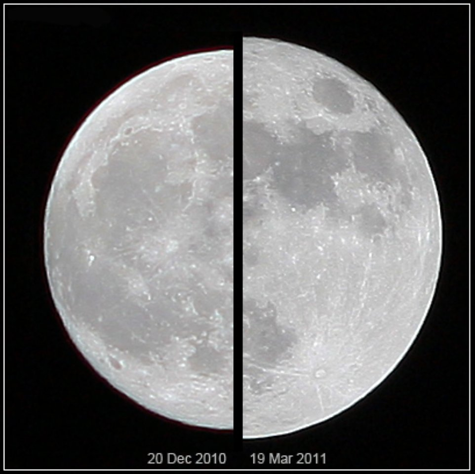 Mond-Spektakel am 31. Januar - Das muss man wissen
