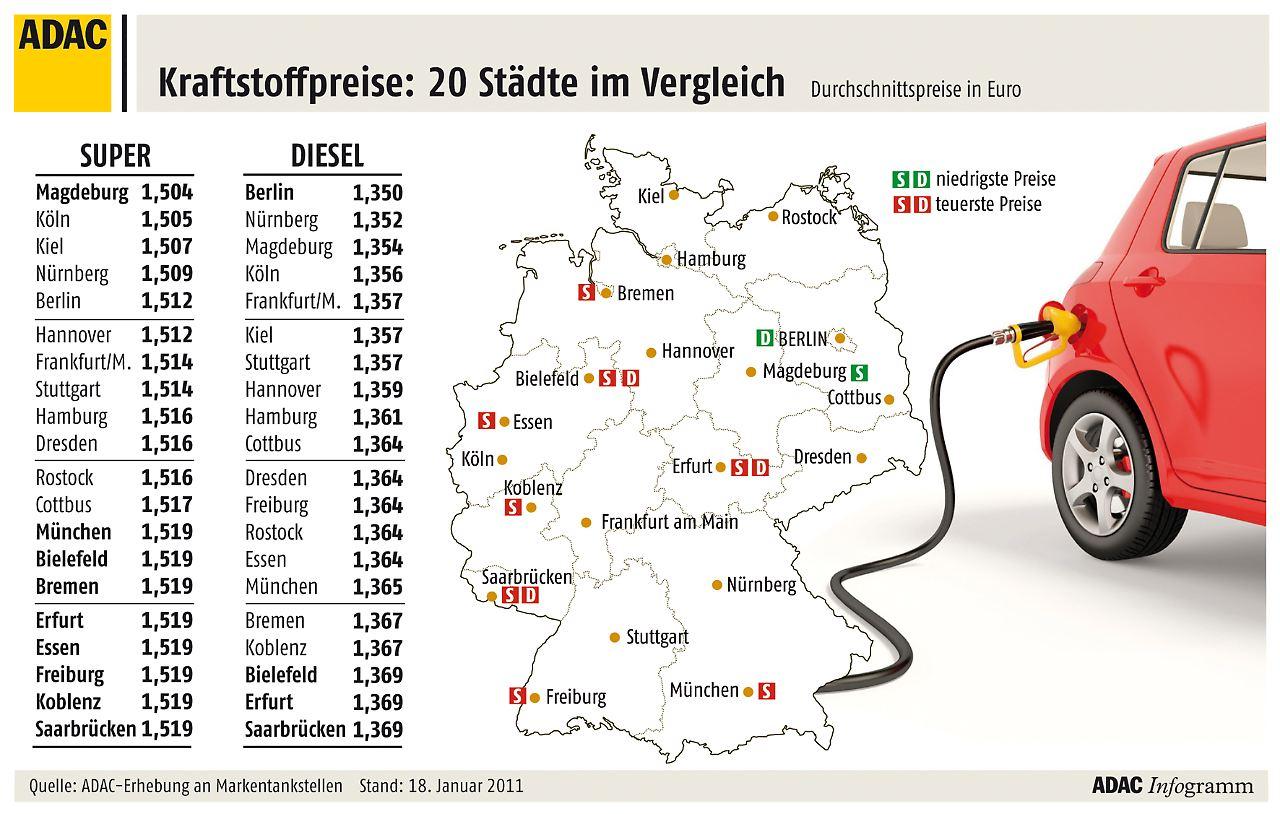 München Staumeldung