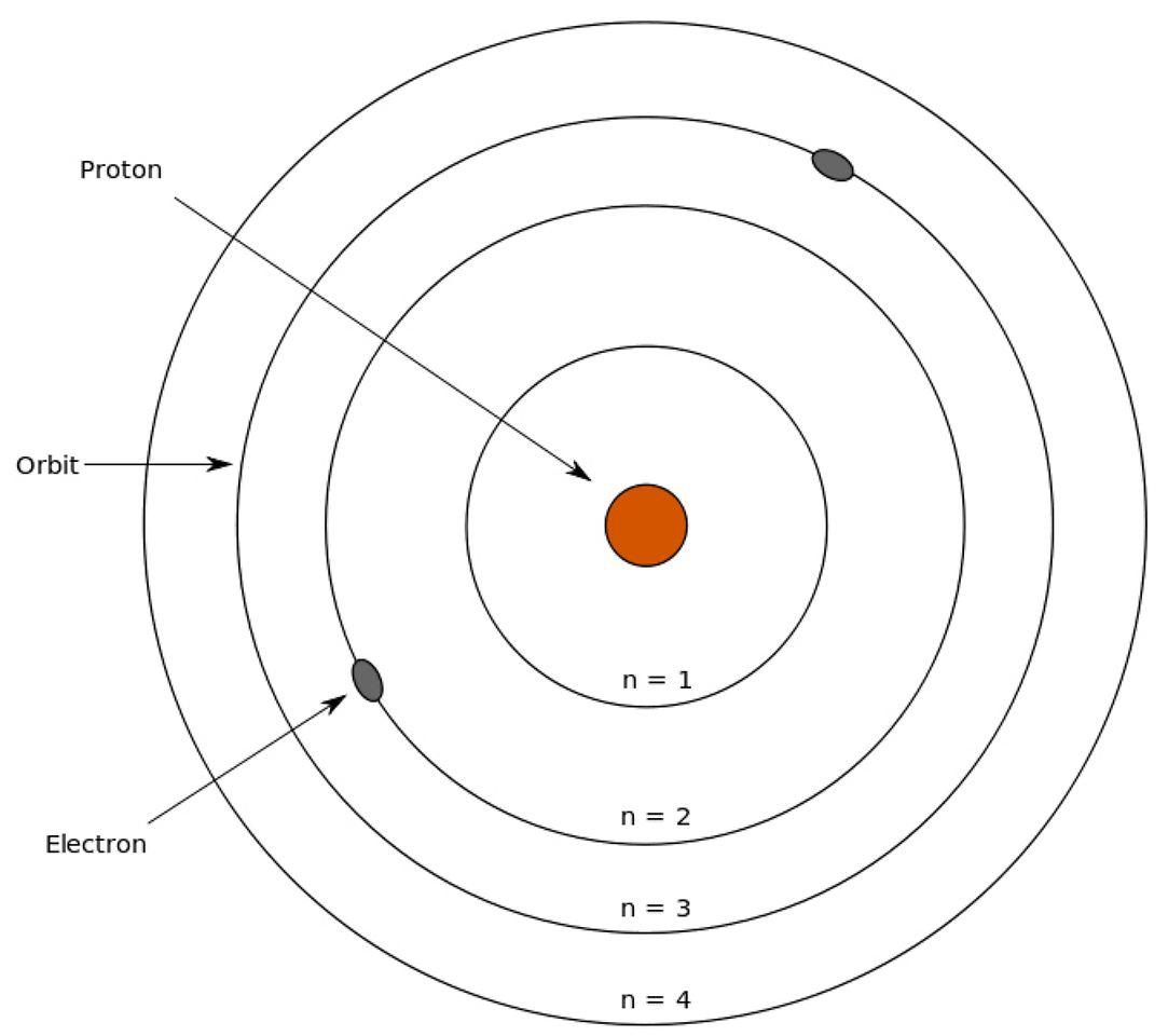 atomphysiker und philosoph   u0026quot niels bohr erfand die